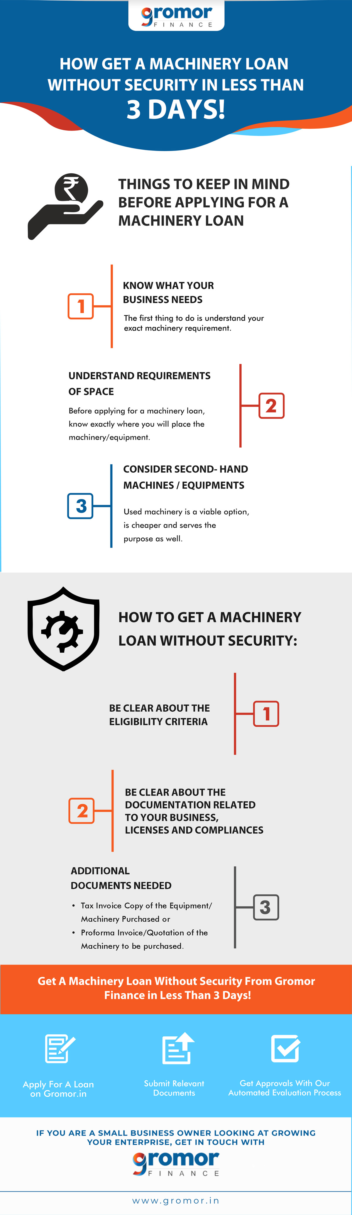 Loans-for-Machinery-without-security