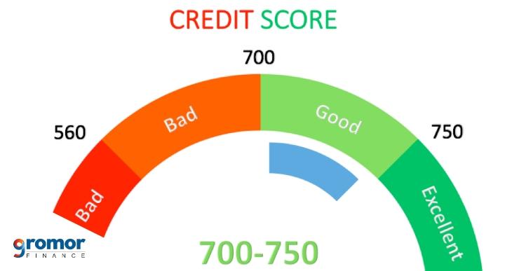 Marathi-CIBIL score